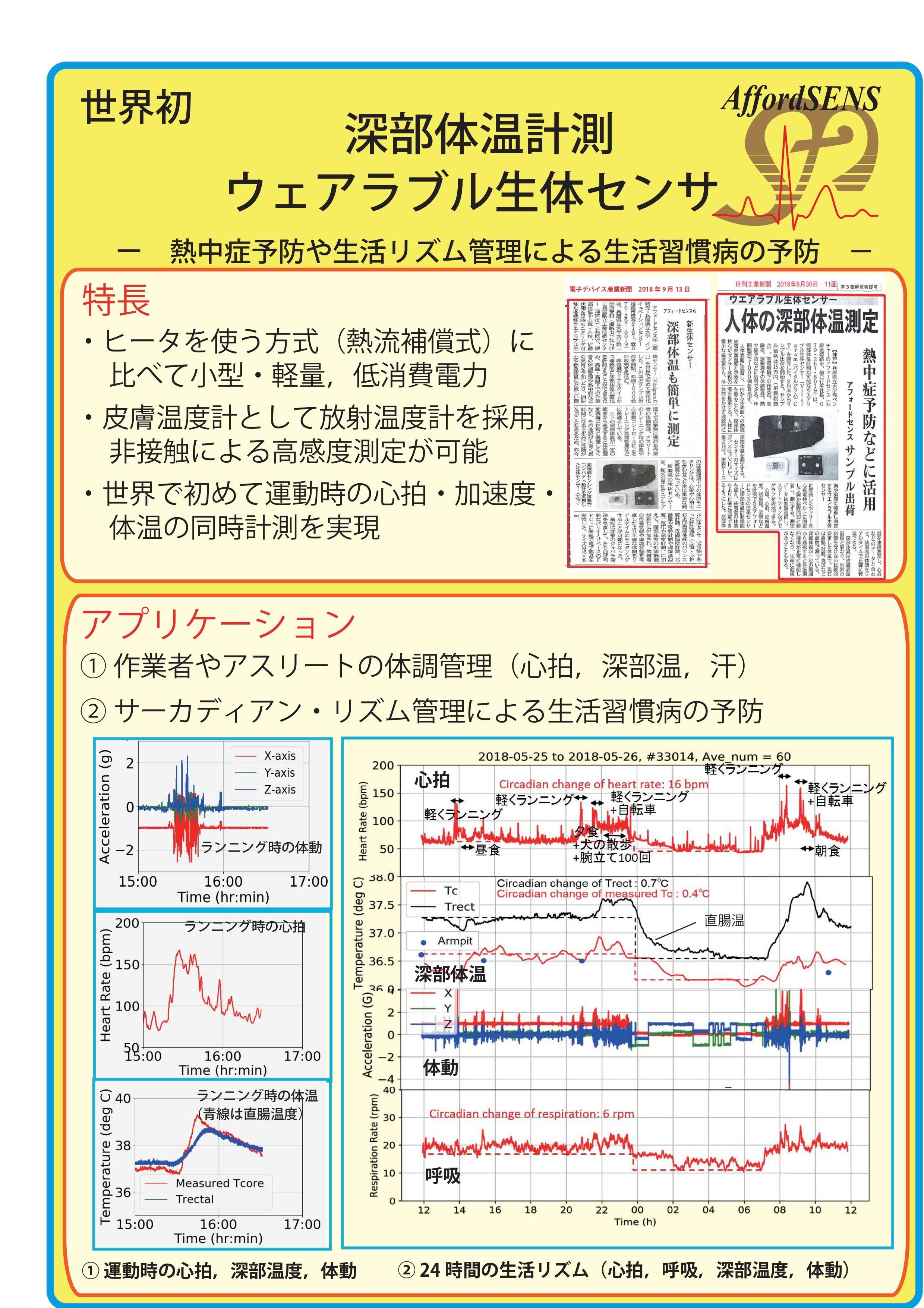 VitalgramCT 深部体温計測